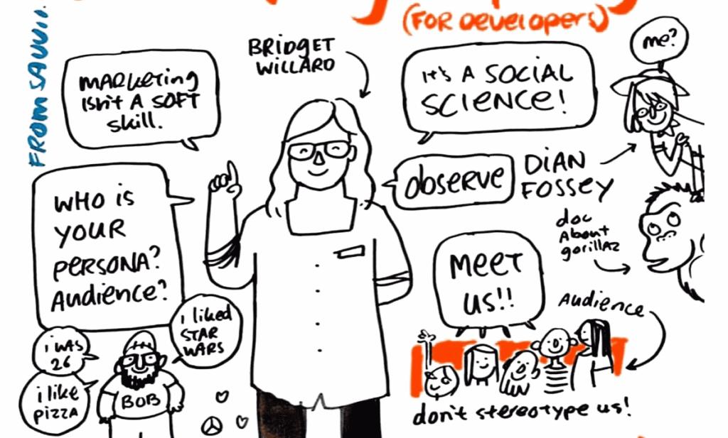 Bridget Wllard says Marketing is a science